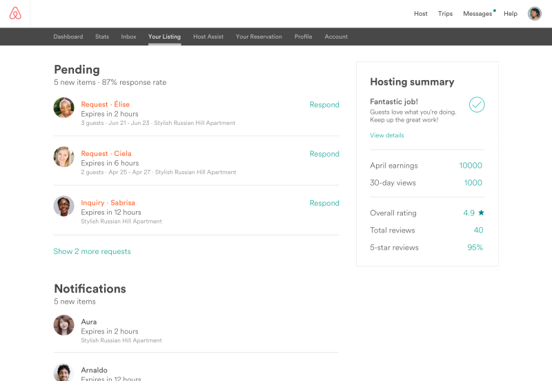 Airbnb For Hosts
