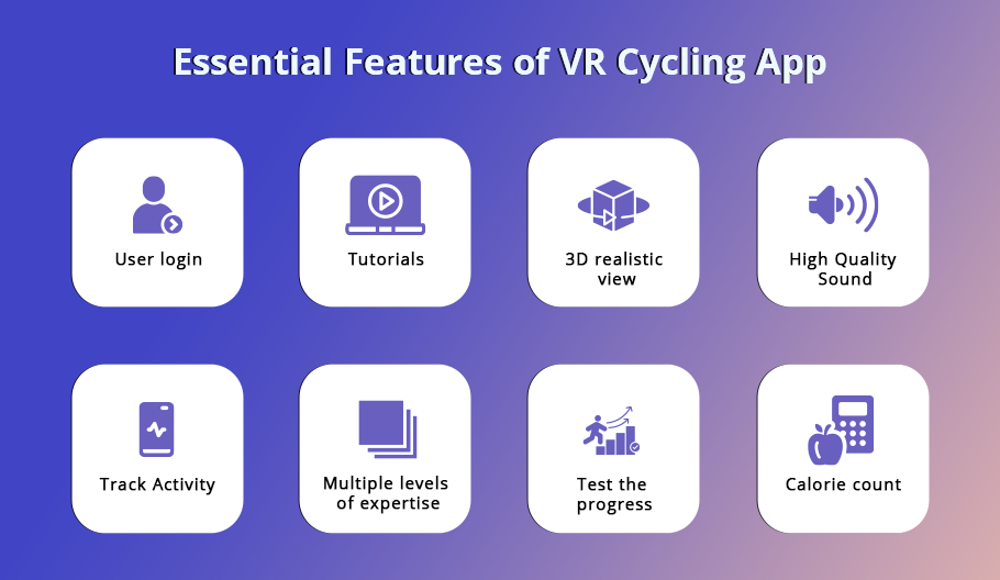 Essential Features of VR Cycling App