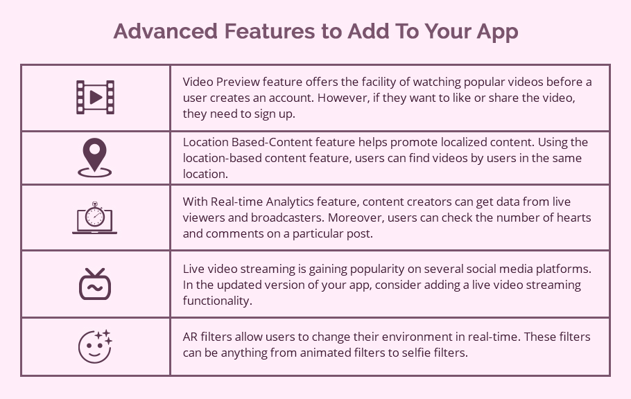 Advanced Features to Add Later