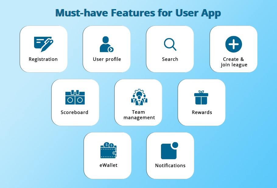 Features to Include in Fantasy Sports App Development