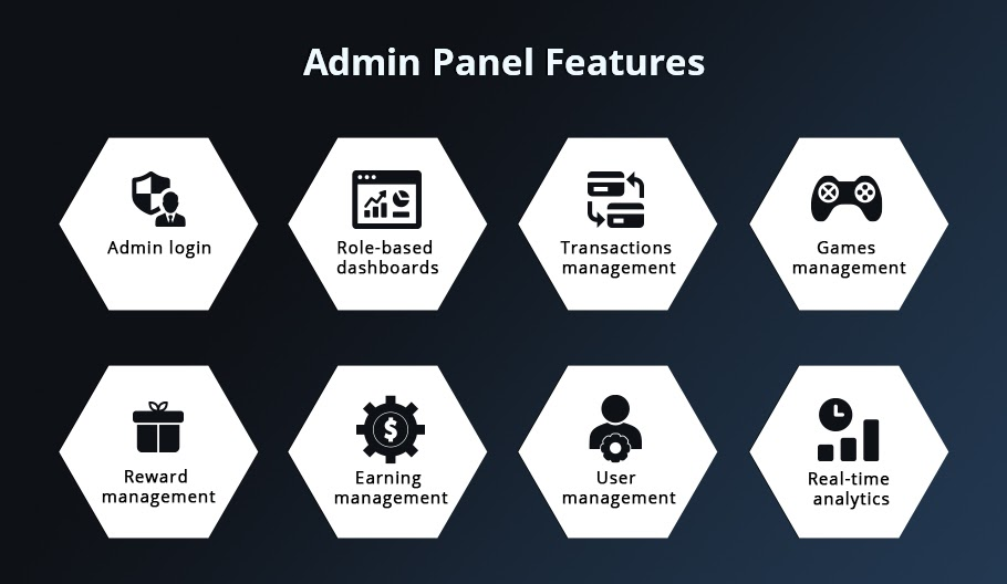 Features admin panel