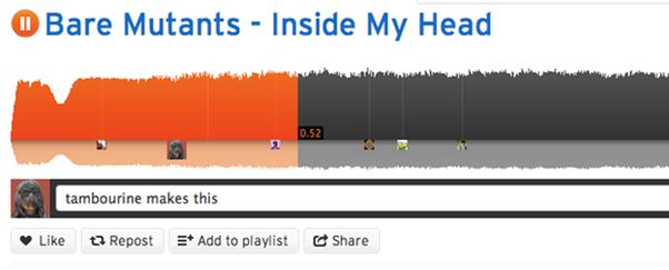 Features of SoundCloud