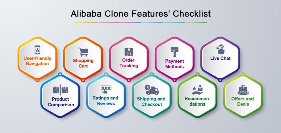 Develop the Alibaba Clone