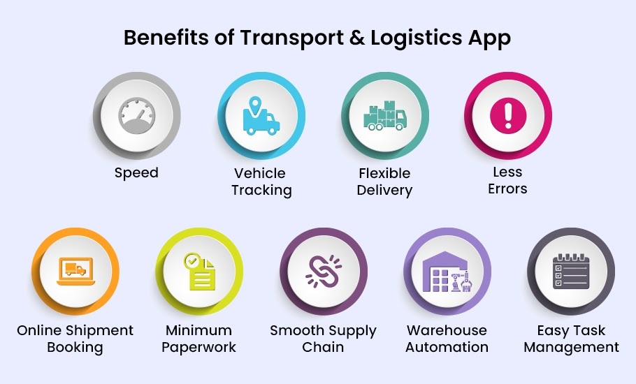 Benefits of Transport Logistics App
