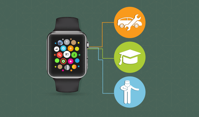 Leveraging Apple Watch in Automobile, Education, and Hospitality