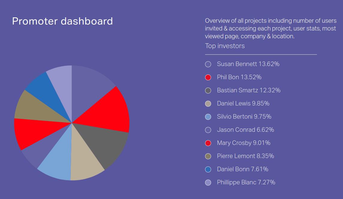 promoter-dashboard