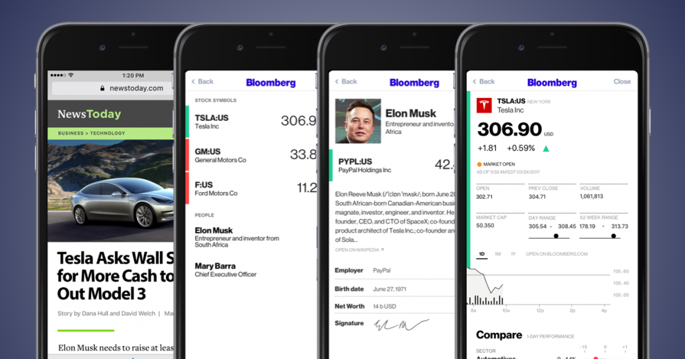 Bloomberg necessary global tools